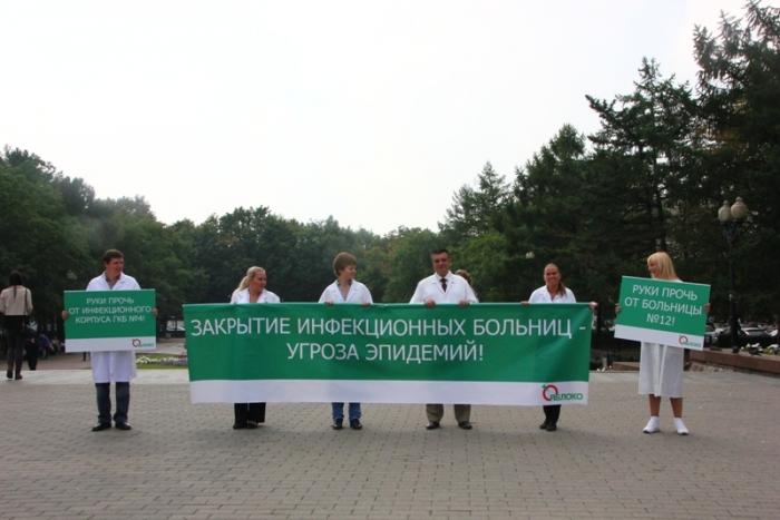 Медицинские центры чехове